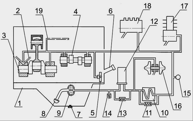 фильтром - схема системы