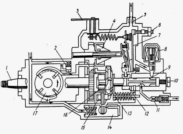 Схема топливного насоса Бош